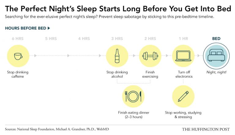 sleep mental health insomnia