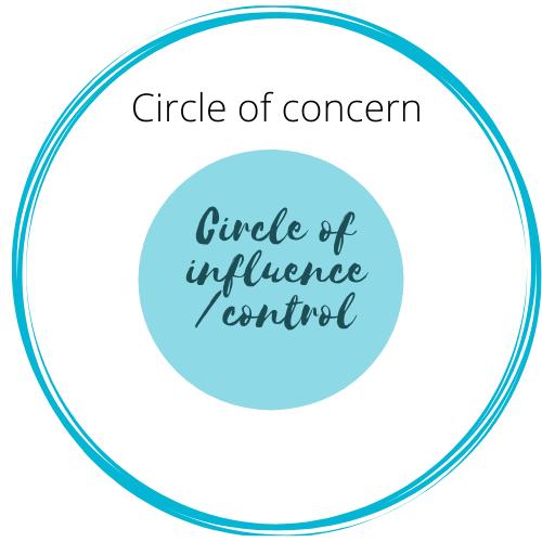 control concern